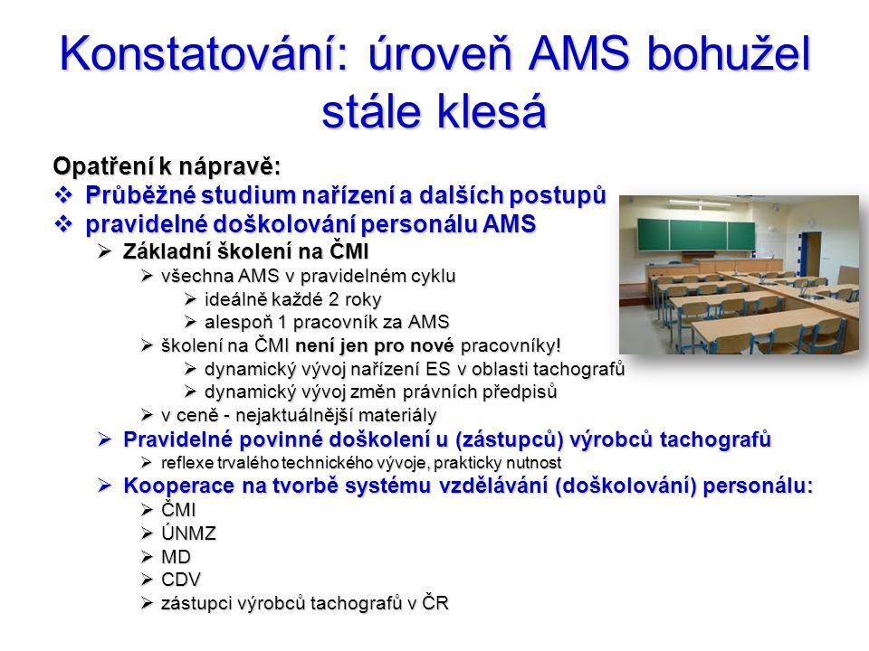 Konstatování: úroveň AMS bohužel stále klesá