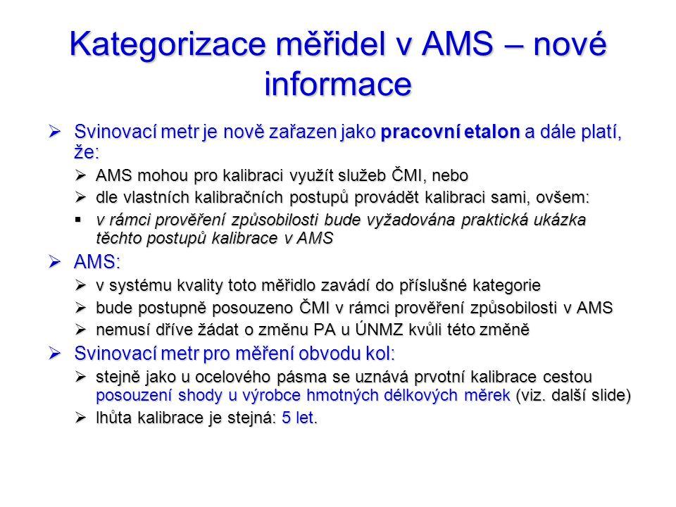 Kategorizace měřidel v AMS – nové informace