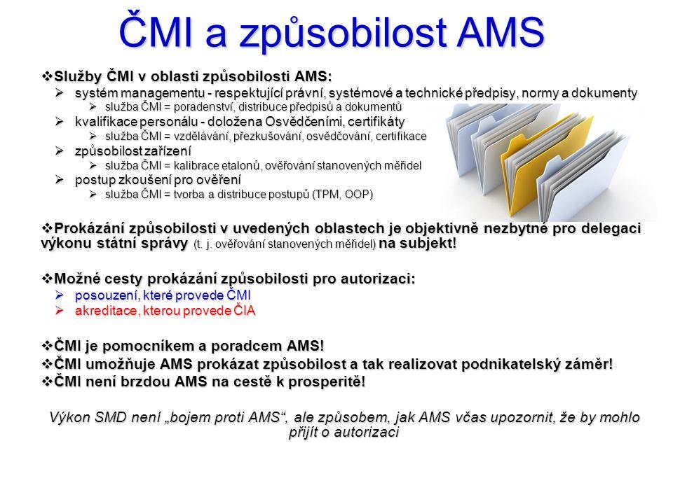 ČMI a způsobilost AMS Služby ČMI v oblasti způsobilosti AMS: