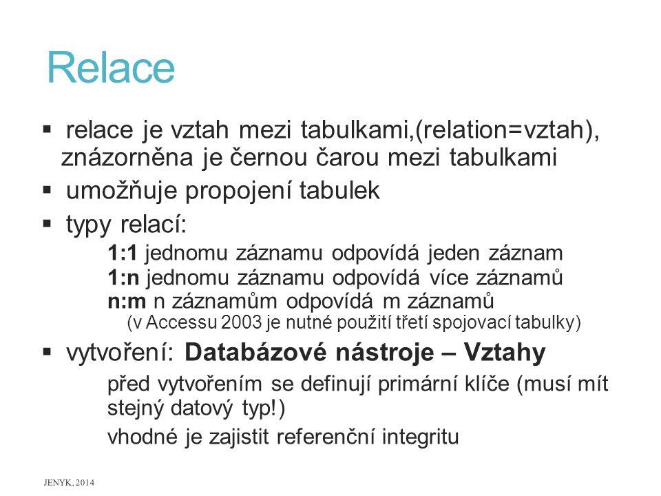 Relace relace je vztah mezi tabulkami,(relation=vztah), znázorněna je černou čarou mezi tabulkami.