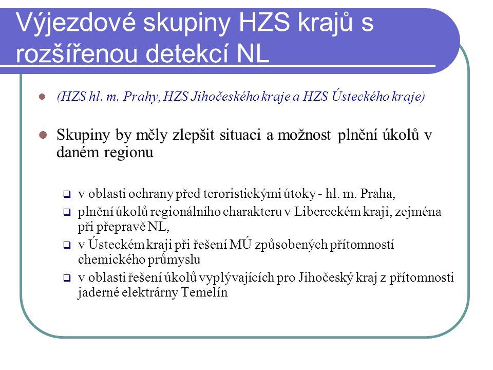 Výjezdové skupiny HZS krajů s rozšířenou detekcí NL