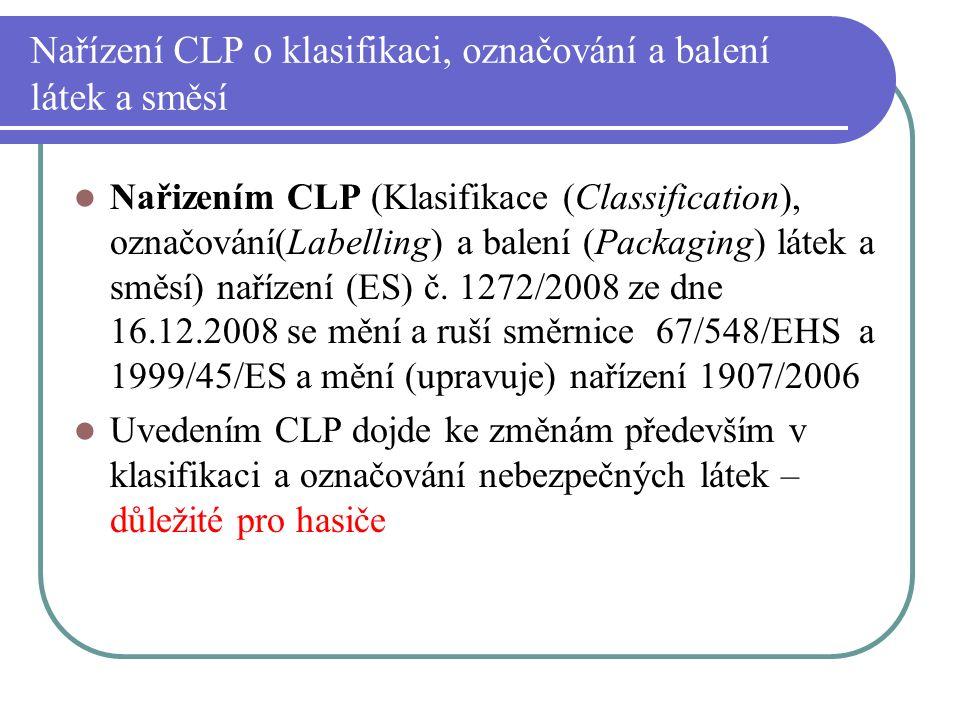 Nařízení CLP o klasifikaci, označování a balení látek a směsí