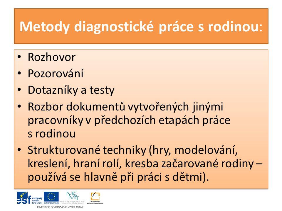 Metody diagnostické práce s rodinou: