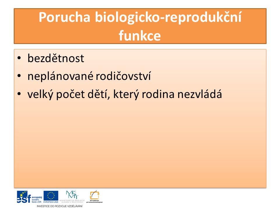 Porucha biologicko-reprodukční funkce