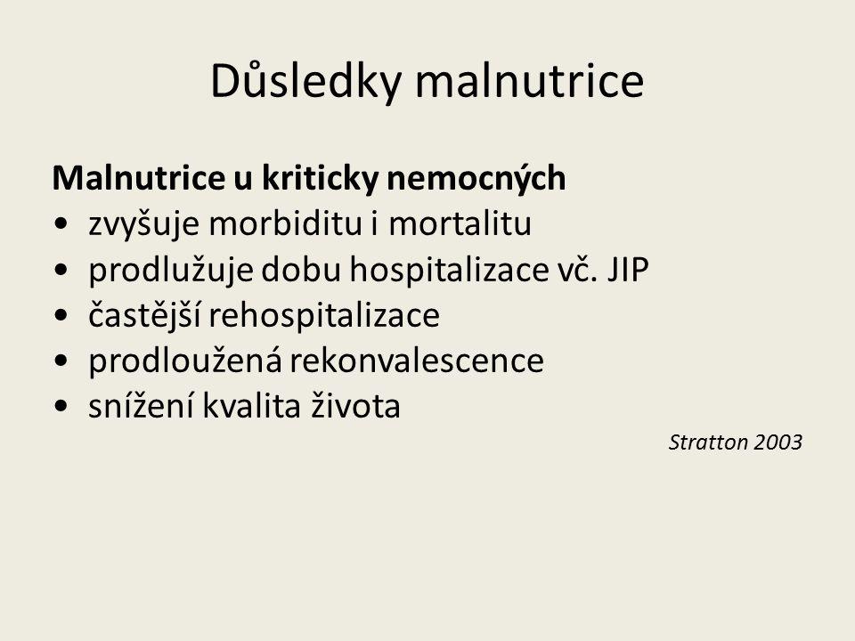 Důsledky malnutrice Malnutrice u kriticky nemocných