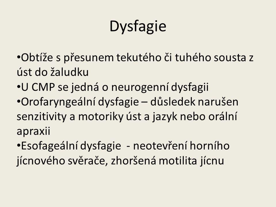 Dysfagie Obtíže s přesunem tekutého či tuhého sousta z úst do žaludku