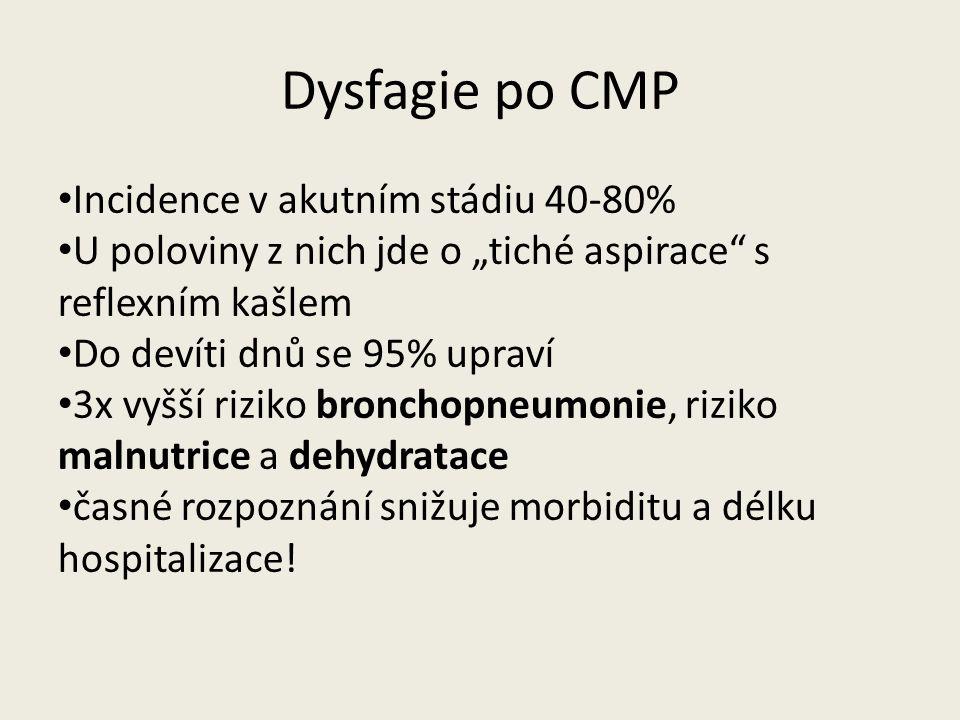 Dysfagie po CMP Incidence v akutním stádiu 40-80%