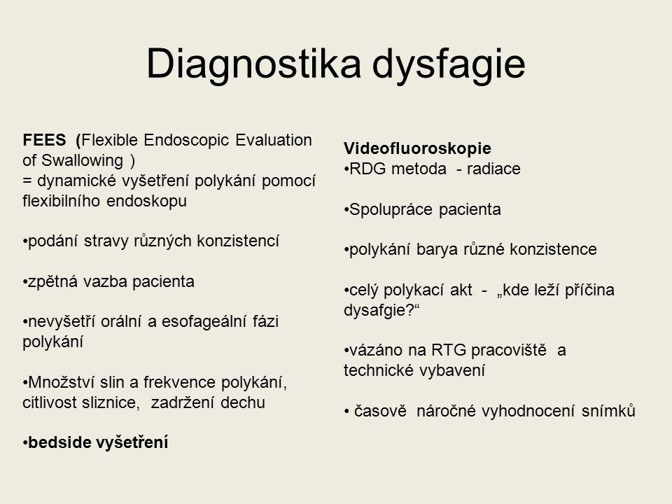 Diagnostika dysfagie FEES (Flexible Endoscopic Evaluation of Swallowing ) = dynamické vyšetření polykání pomocí flexibilního endoskopu.