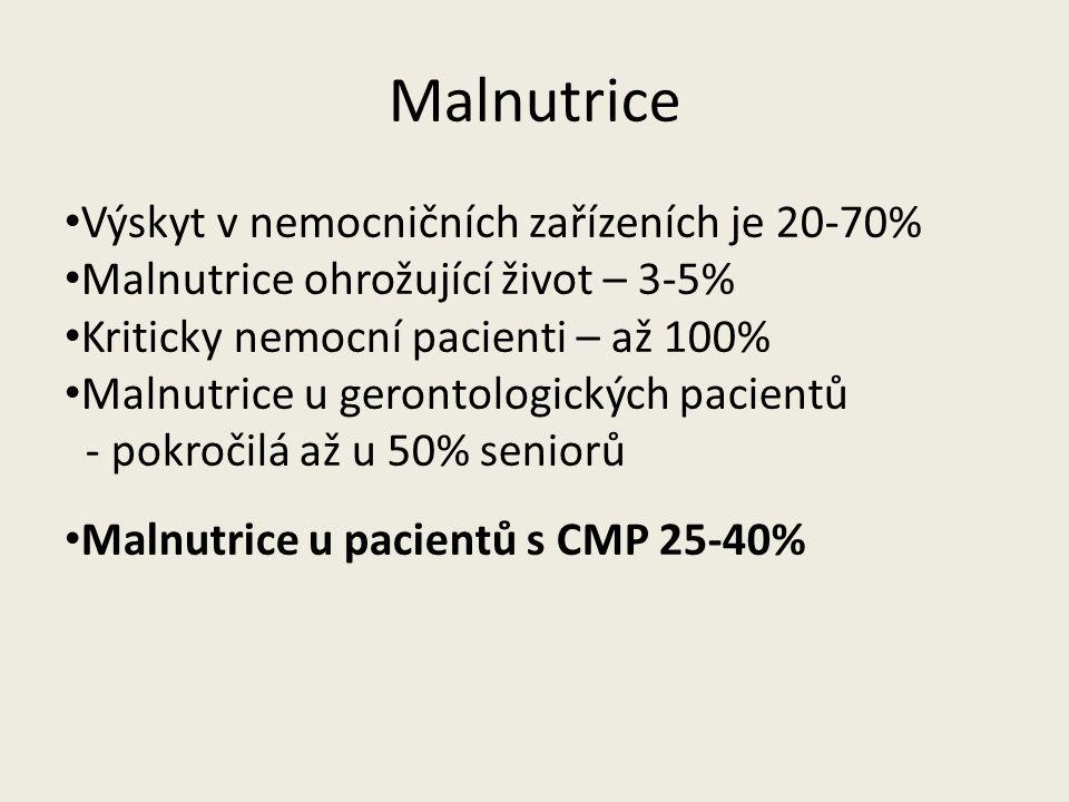 Malnutrice Výskyt v nemocničních zařízeních je 20-70%