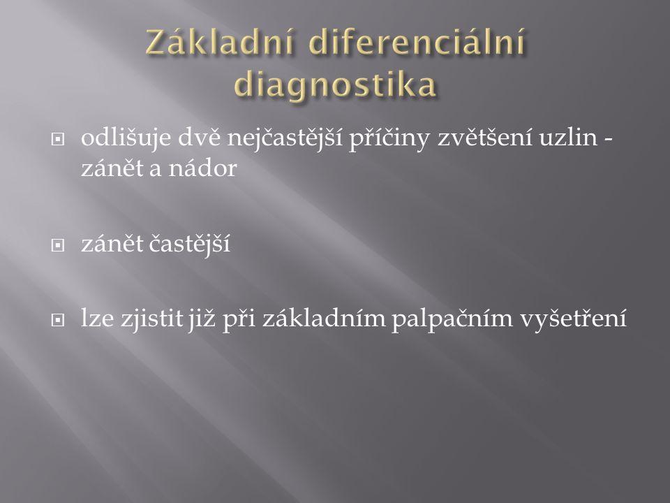 Základní diferenciální diagnostika