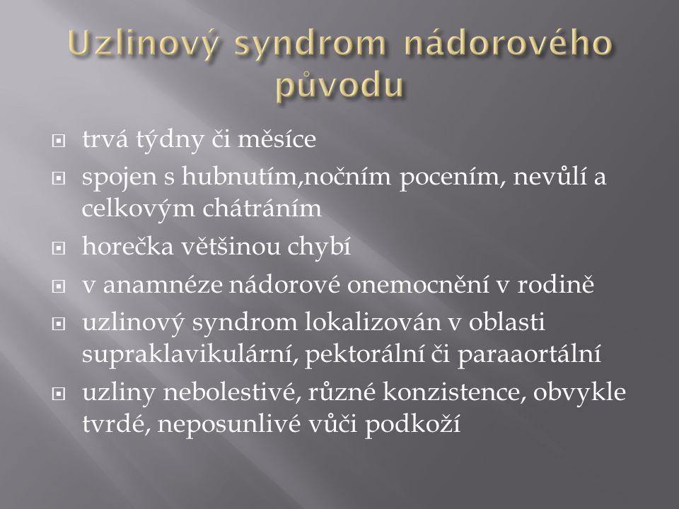Uzlinový syndrom nádorového původu