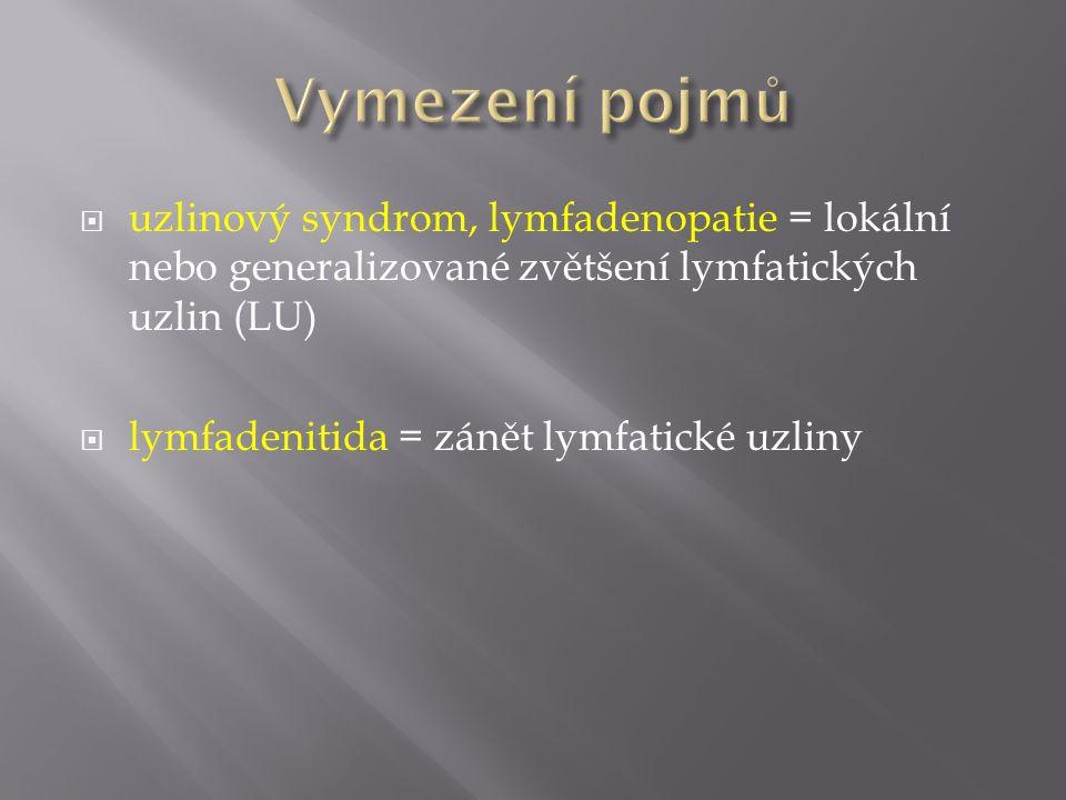 Vymezení pojmů uzlinový syndrom, lymfadenopatie = lokální nebo generalizované zvětšení lymfatických uzlin (LU)