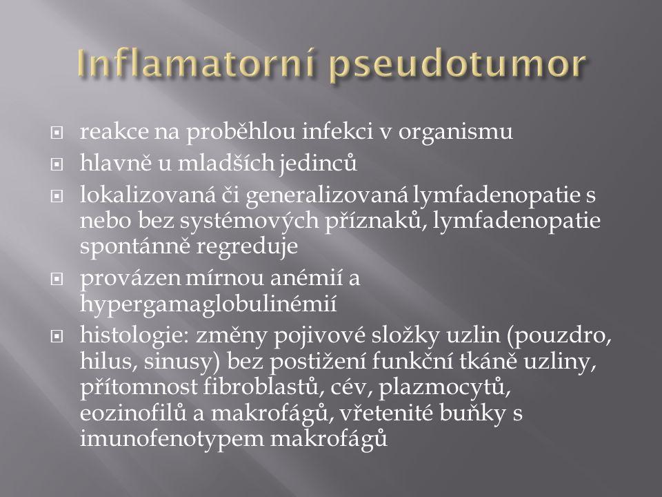 Inflamatorní pseudotumor