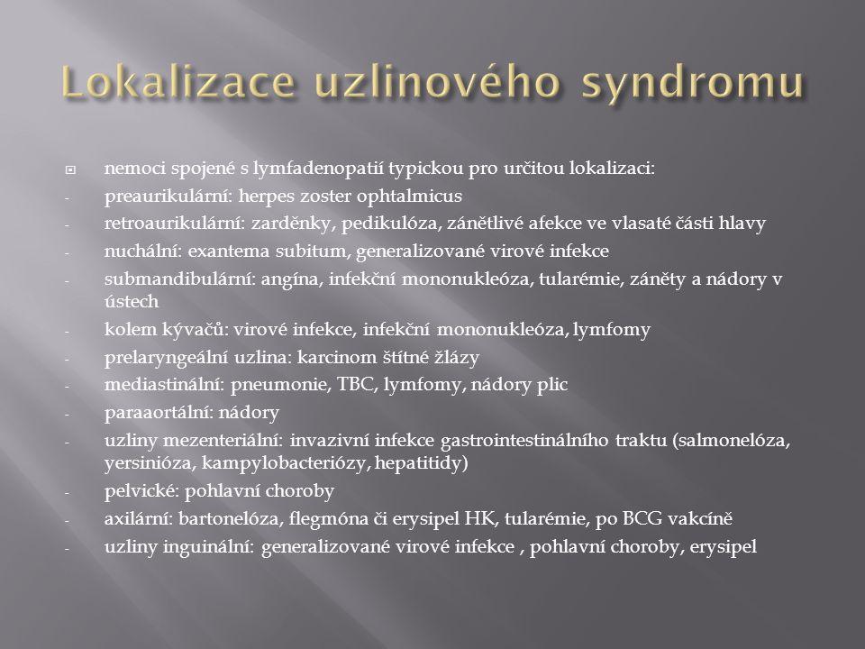 Lokalizace uzlinového syndromu