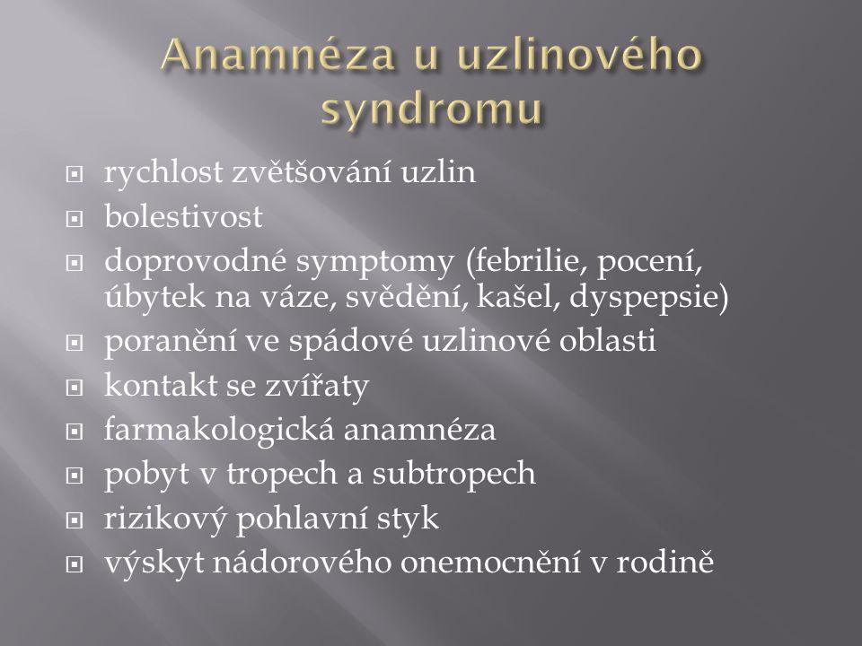 Anamnéza u uzlinového syndromu