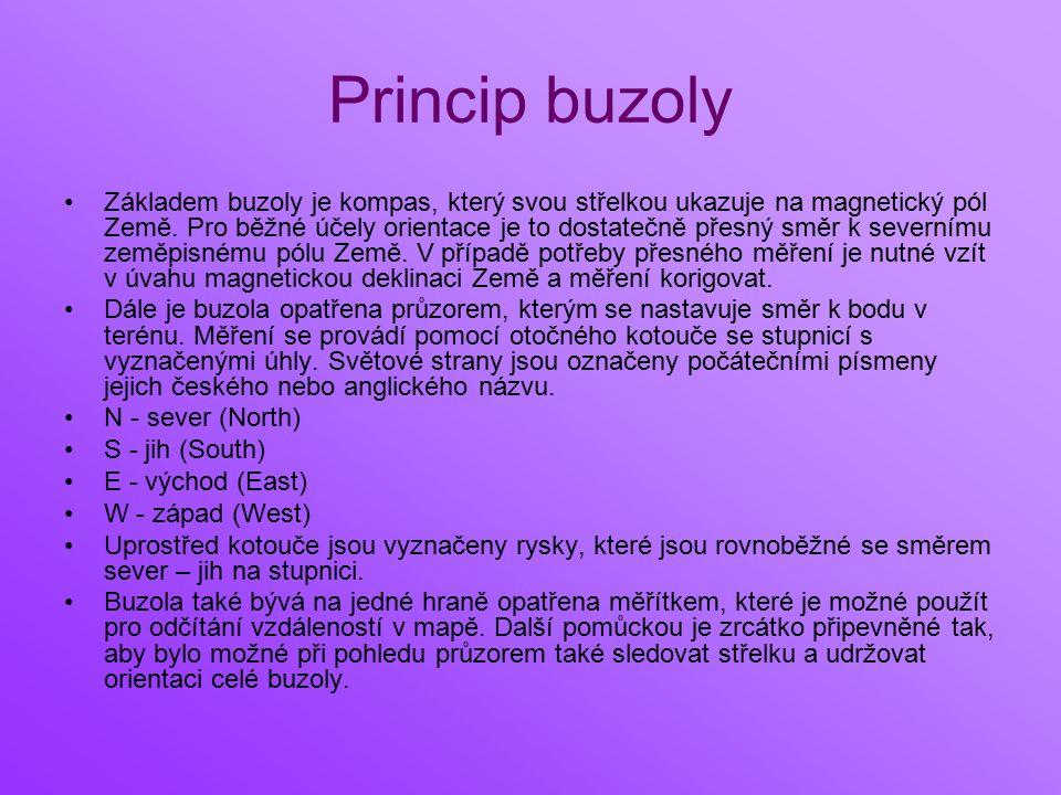 Princip buzoly
