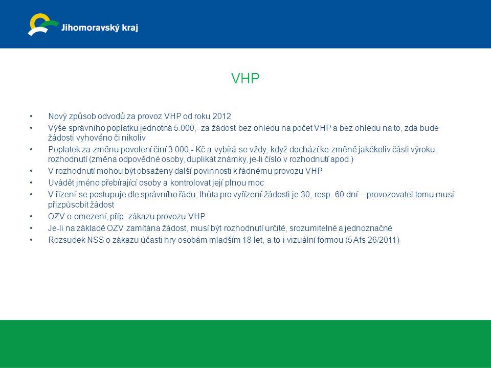 VHP Nový způsob odvodů za provoz VHP od roku 2012