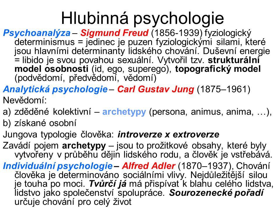 Hlubinná psychologie