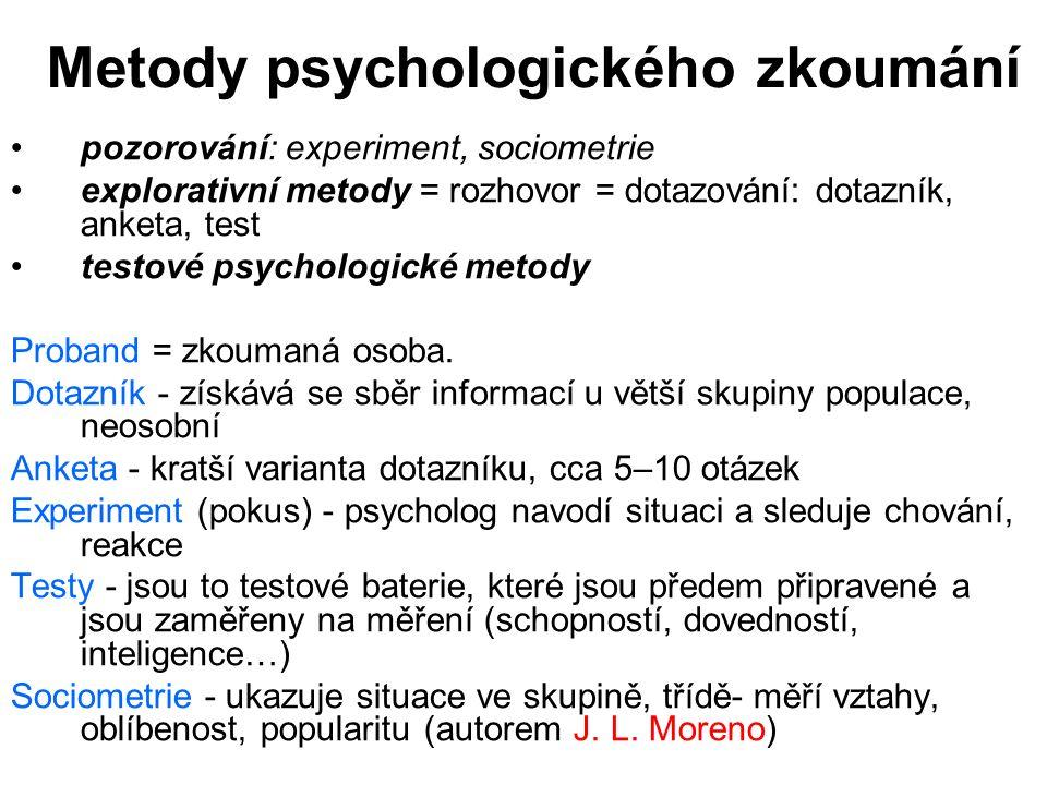 Metody psychologického zkoumání