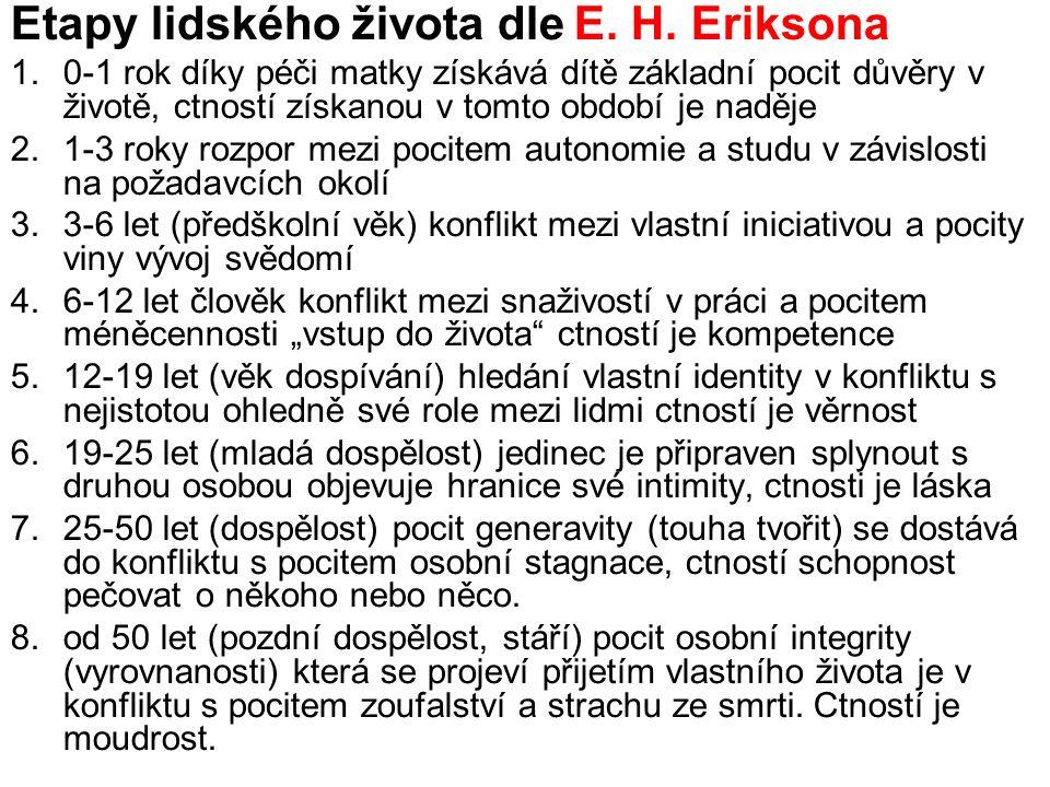 Etapy lidského života dle E. H. Eriksona