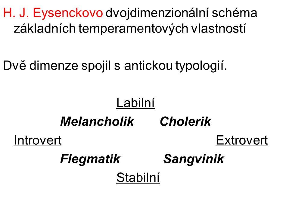 H. J. Eysenckovo dvojdimenzionální schéma základních temperamentových vlastností