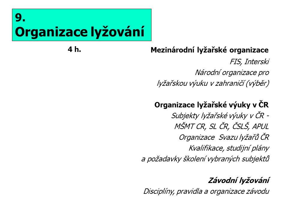 Organizace lyžování 9. Mezinárodní lyžařské organizace 4 h.