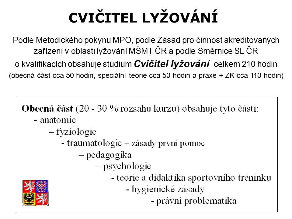 CVIČITEL LYŽOVÁNÍ Podle Metodického pokynu MPO, podle Zásad pro činnost akreditovaných zařízení v oblasti lyžování MŠMT ČR a podle Směrnice SL ČR.