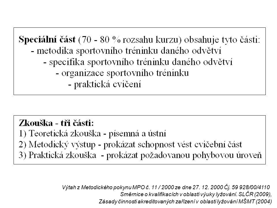 Směrnice o kvalifikacích v oblasti výuky lyžování. SLČR (2009),