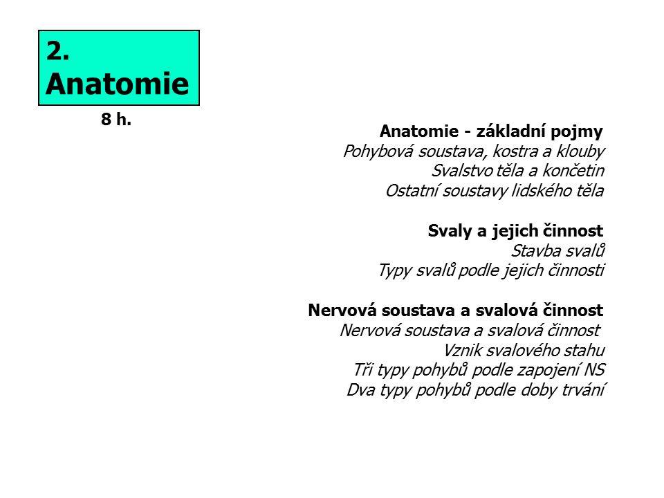 Anatomie 2. 8 h. Anatomie - základní pojmy