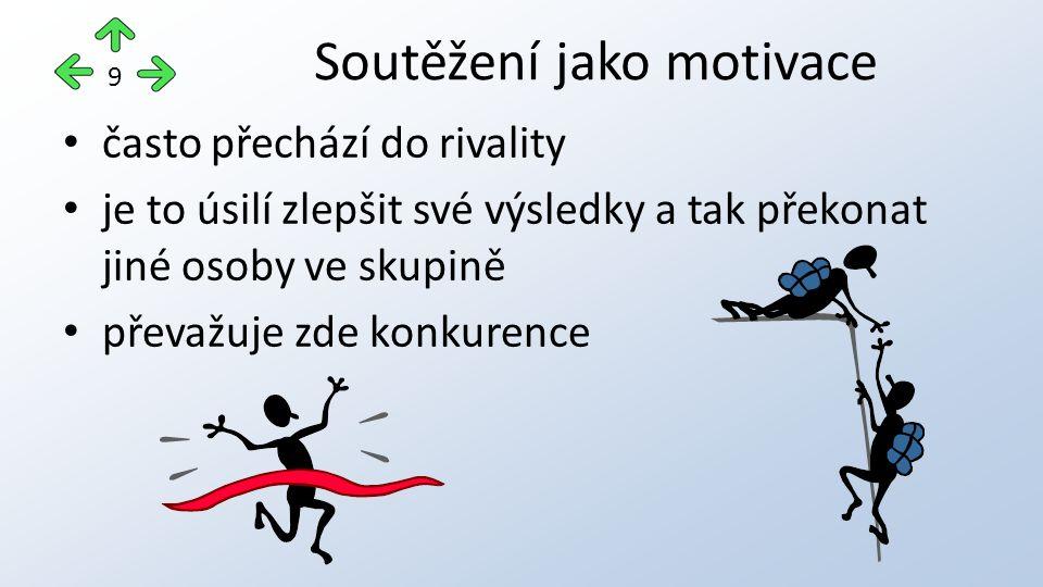 Soutěžení jako motivace