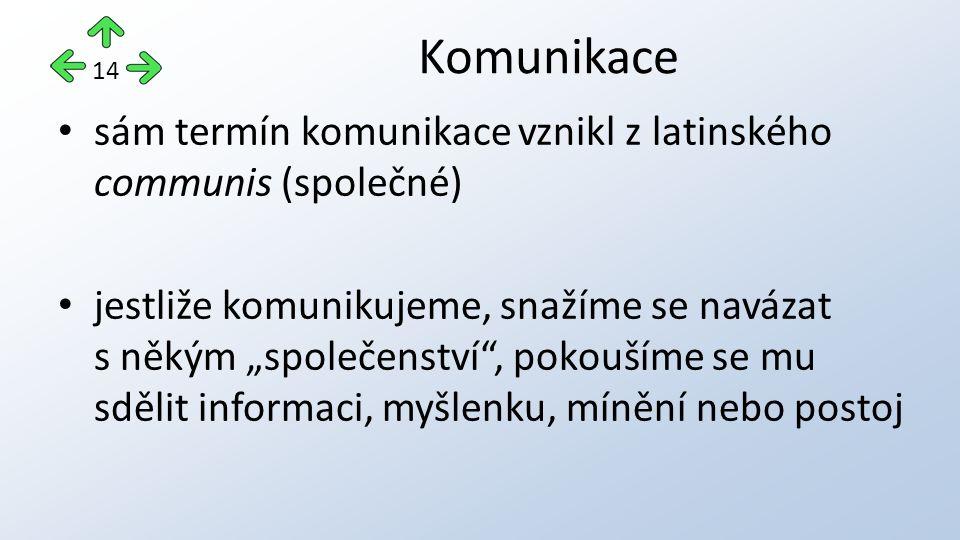 Komunikace 14. sám termín komunikace vznikl z latinského communis (společné)