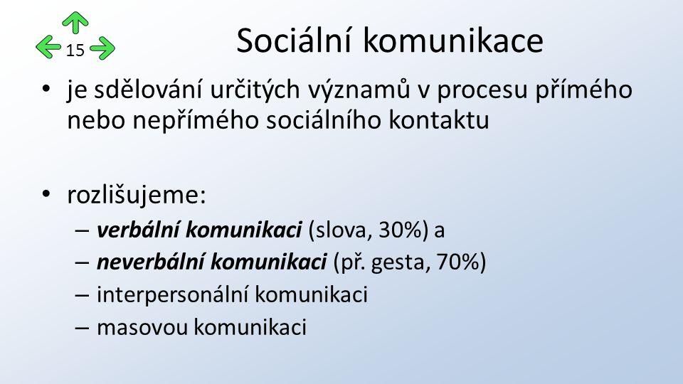 Sociální komunikace 15. je sdělování určitých významů v procesu přímého nebo nepřímého sociálního kontaktu.