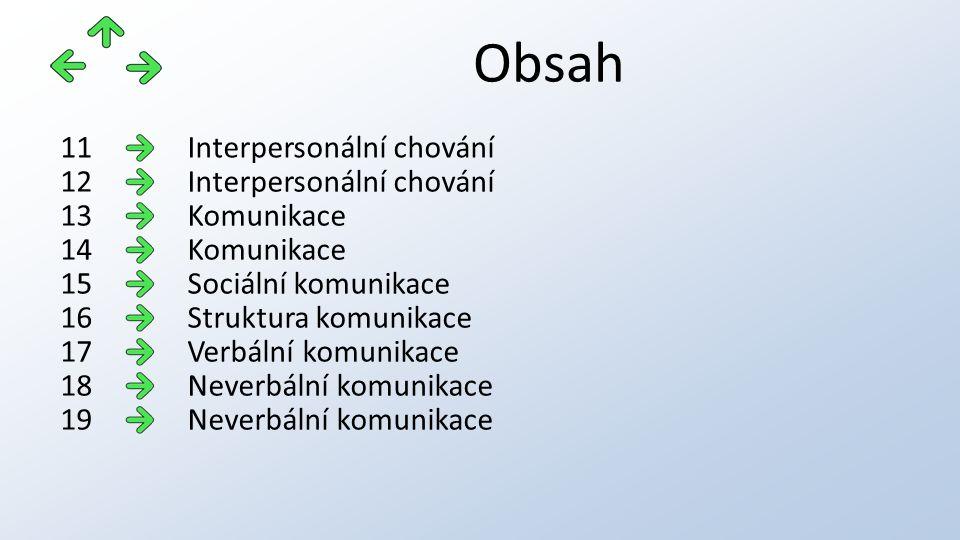 Obsah 11 Interpersonální chování 12 Interpersonální chování 13
