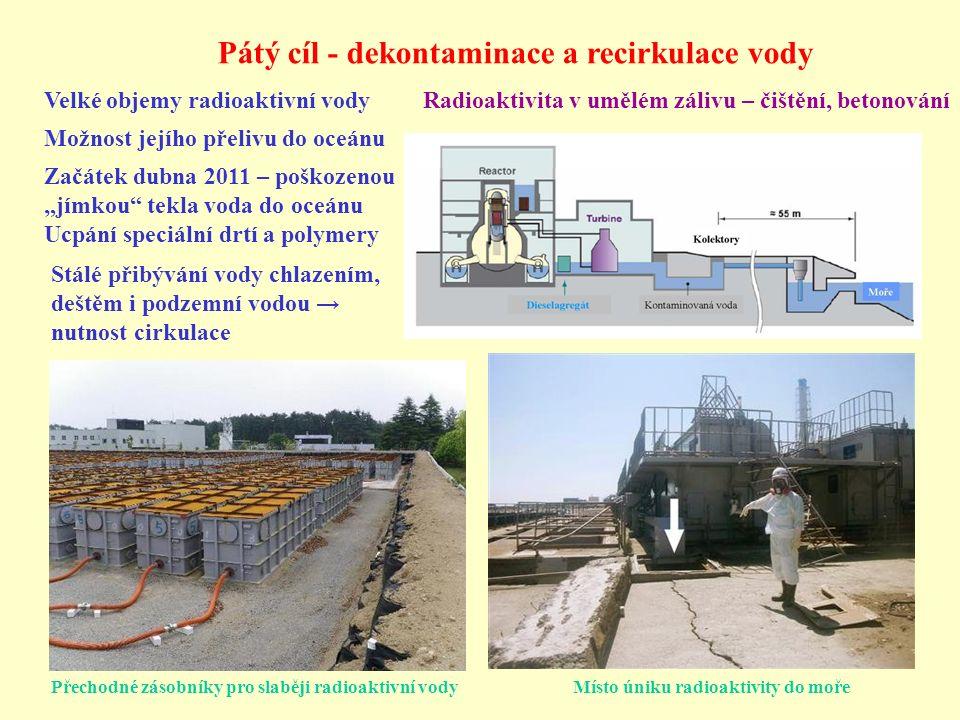 Pátý cíl - dekontaminace a recirkulace vody