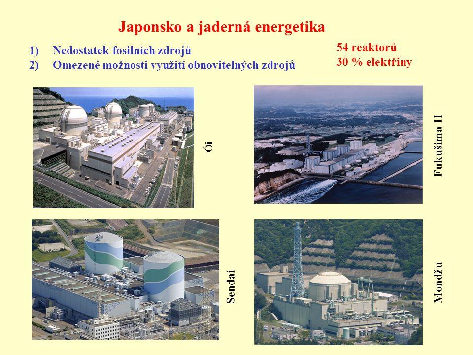 Japonsko a jaderná energetika