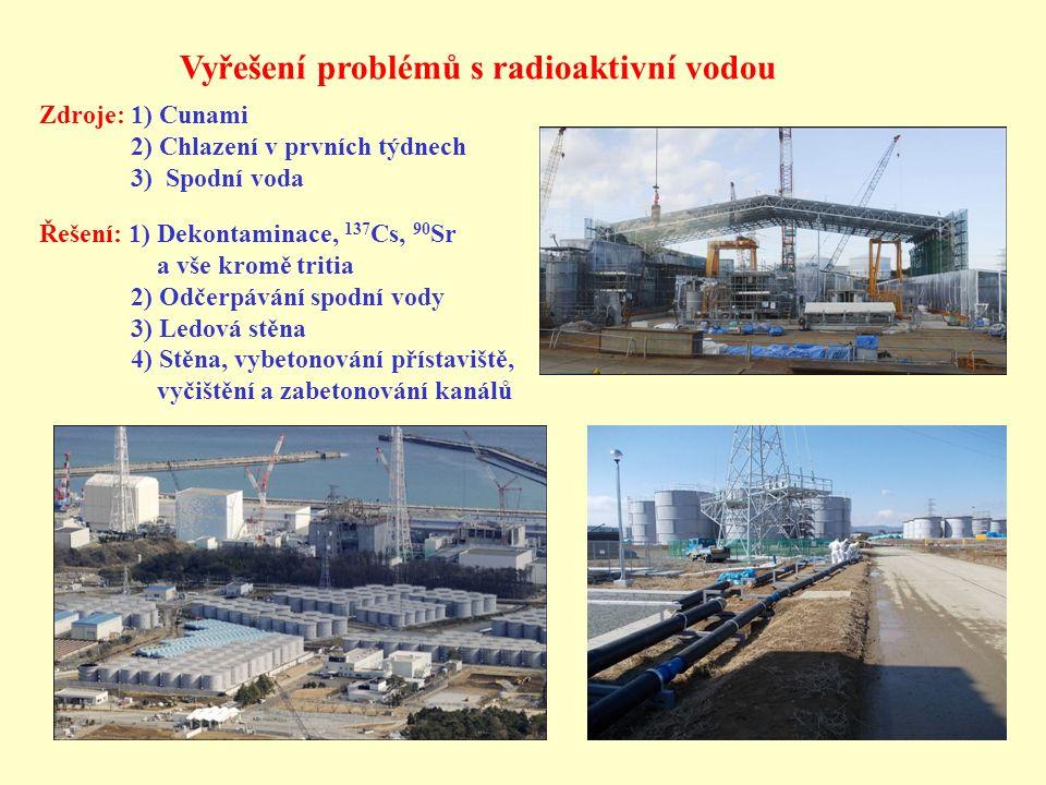 Vyřešení problémů s radioaktivní vodou