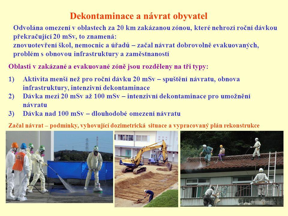 Dekontaminace a návrat obyvatel