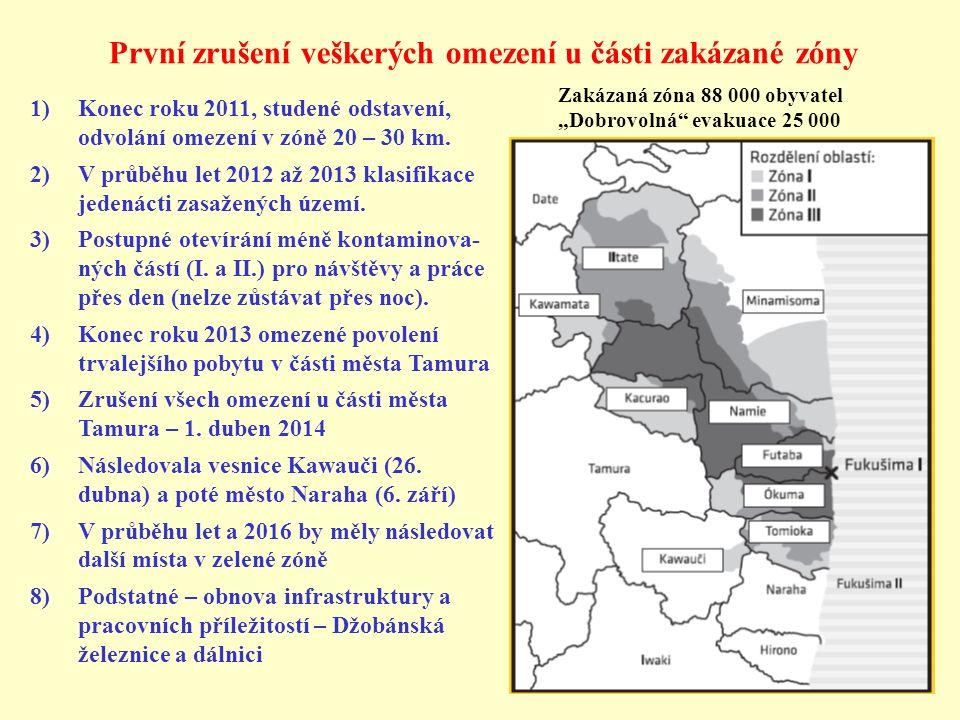 První zrušení veškerých omezení u části zakázané zóny