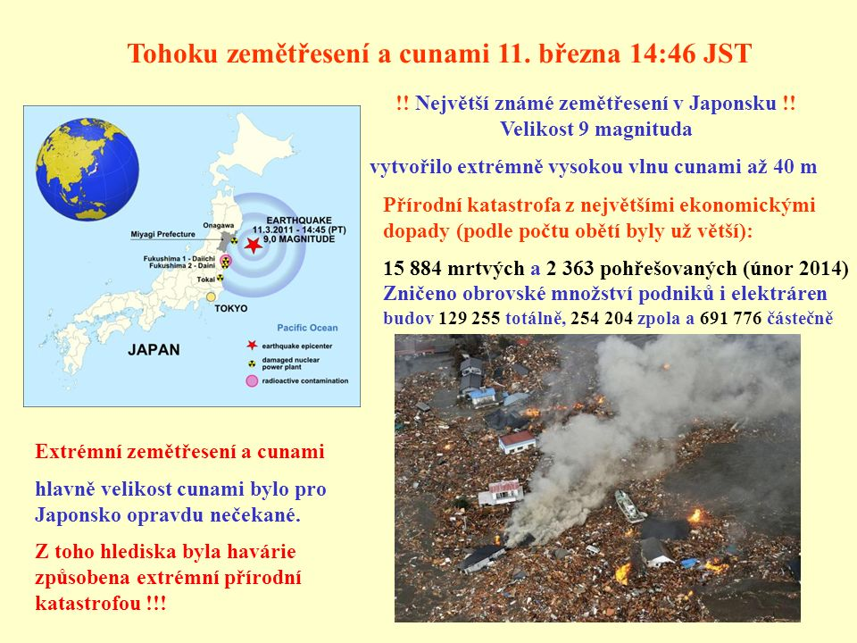 Tohoku zemětřesení a cunami 11. března 14:46 JST