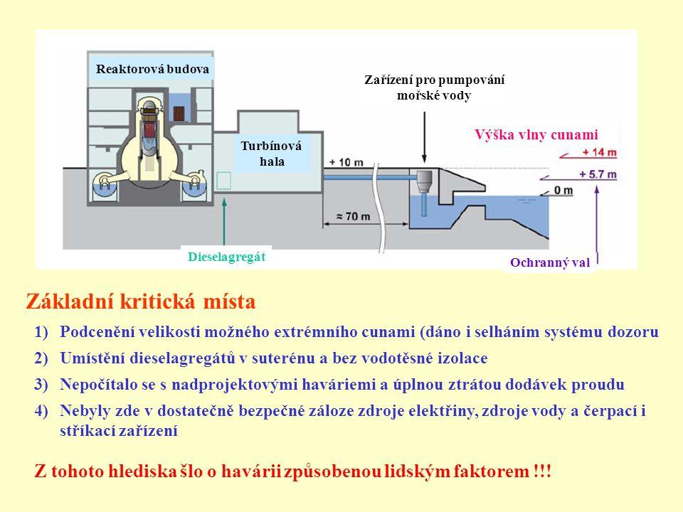 Zařízení pro pumpování