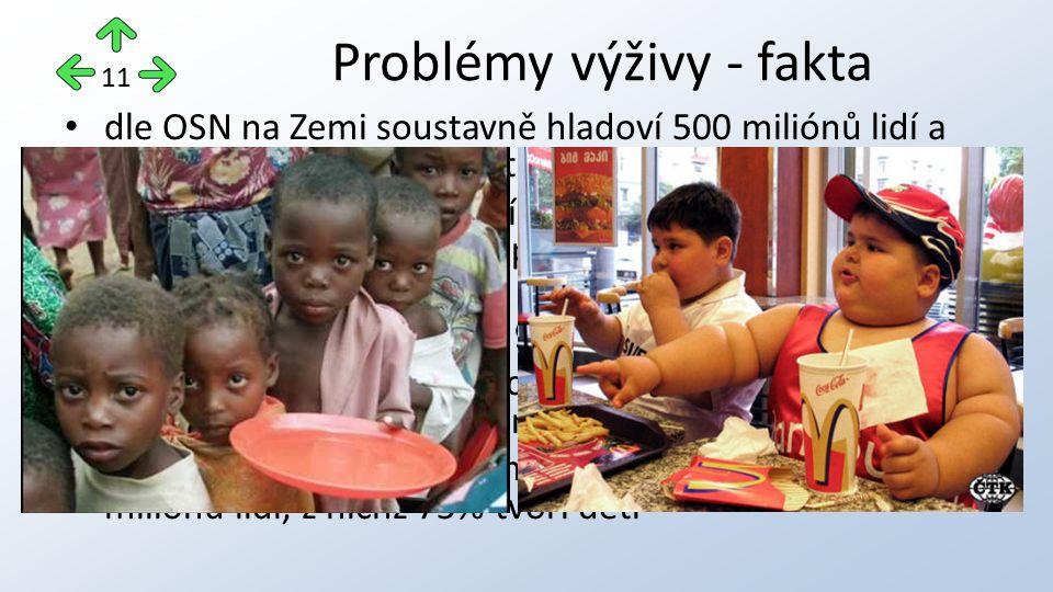 Problémy výživy - fakta