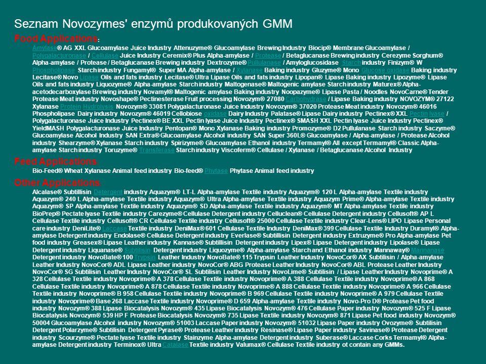 Seznam Novozymes enzymů produkovaných GMM