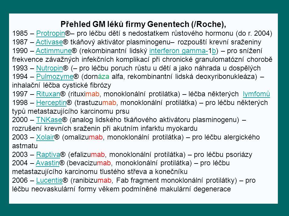 Přehled GM léků firmy Genentech (/Roche),