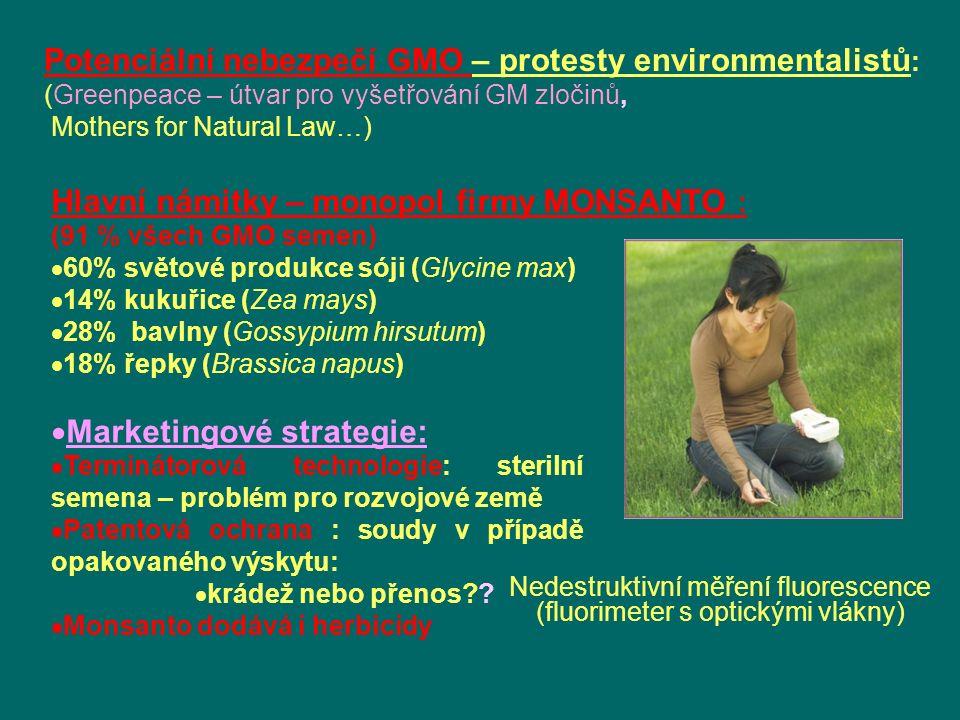 Potenciální nebezpečí GMO – protesty environmentalistů: