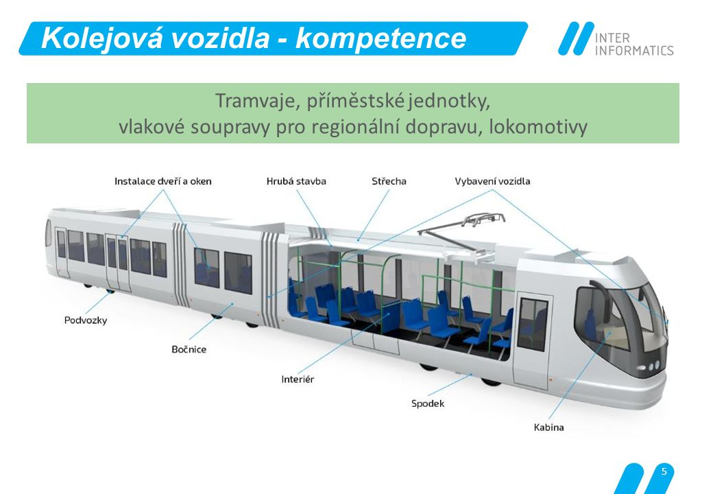 Kolejová vozidla - kompetence