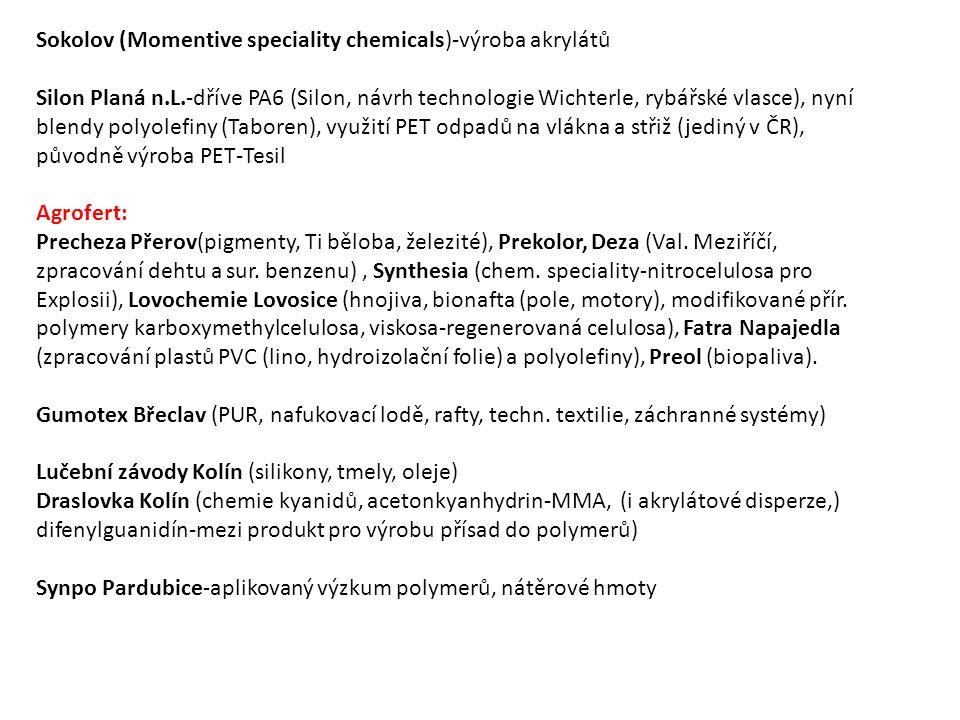 Sokolov (Momentive speciality chemicals)-výroba akrylátů