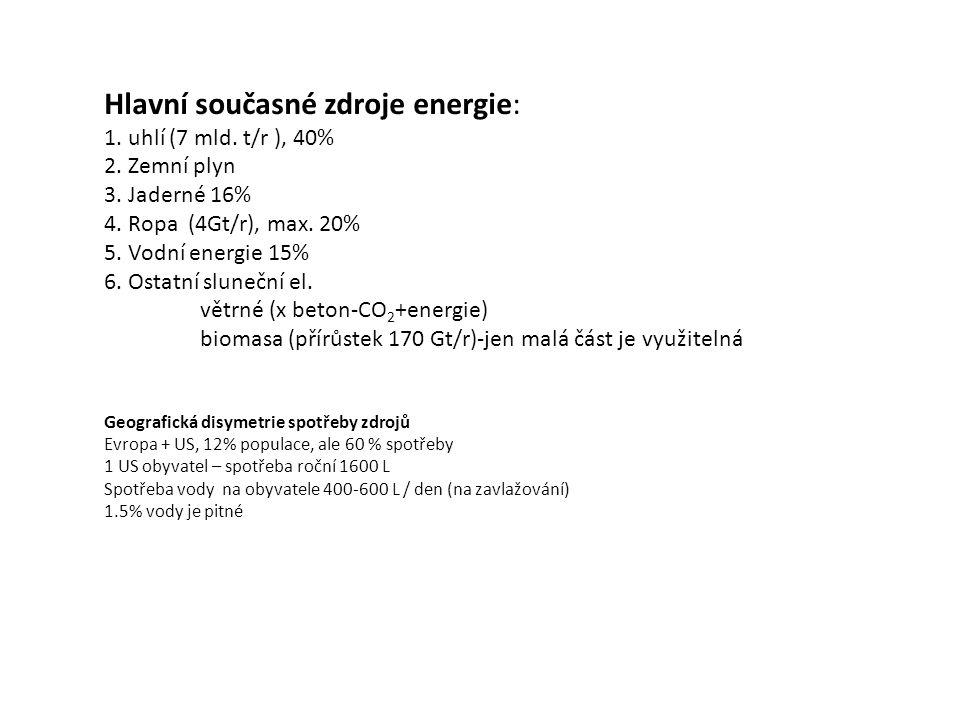 Hlavní současné zdroje energie: