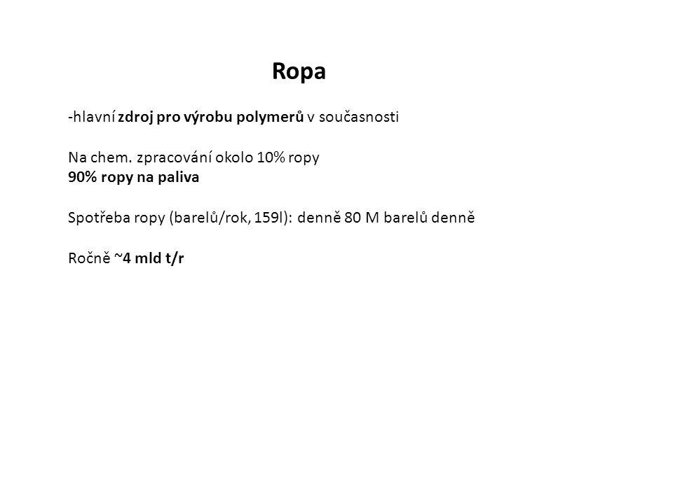 Ropa -hlavní zdroj pro výrobu polymerů v současnosti