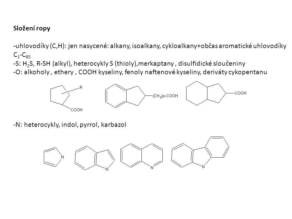 Složení ropy -uhlovodíky (C,H): jen nasycené: alkany, isoalkany, cykloalkany+občas aromatické uhlovodíky.