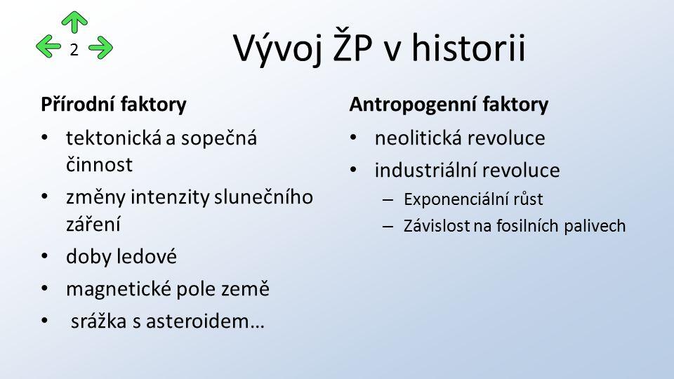 Vývoj ŽP v historii Přírodní faktory Antropogenní faktory